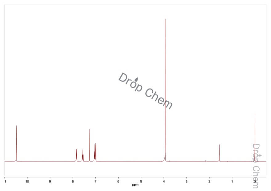 o-アニスアルデヒドの1HNMRスペクトル