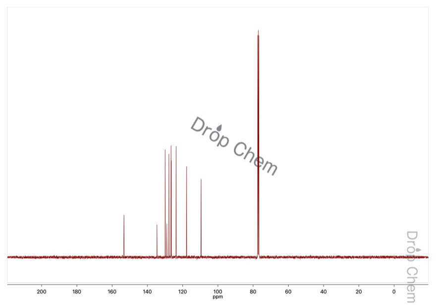 2-ナフトールの13CNMRスペクトル