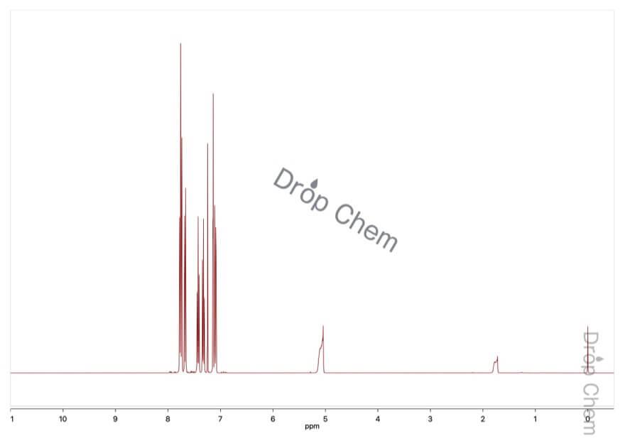 2-ナフトールの1HNMRスペクトル