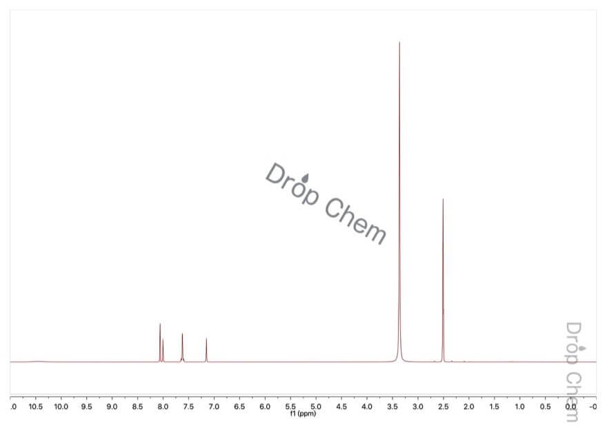 3-ヒドロキシ-2,7-ナフタレンジスルホン酸二ナトリウムの1HNMRスペクトル