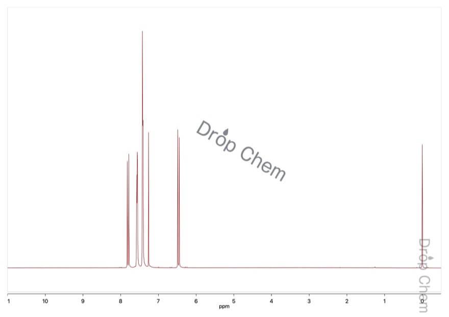 trans-けい皮酸の1HNMRスペクトル