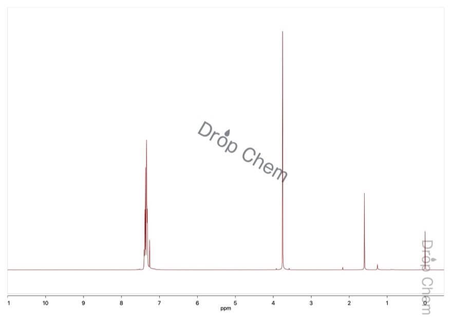フェニルアセトニトリルの1HNMRスペクトル