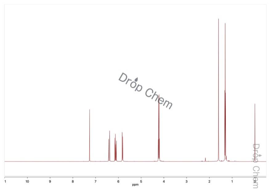 アクリル酸エチルの1HNMRスペクトル