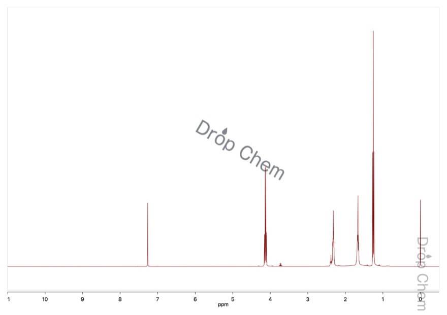 アジピン酸ジエチルの1HNMRスペクトル