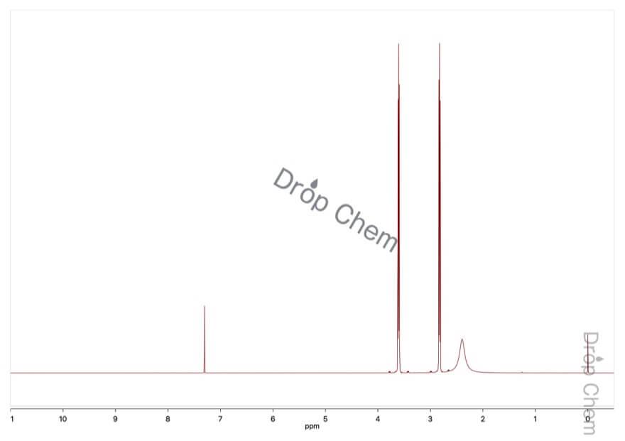 2-アミノエタノールの1HNMRスペクトル