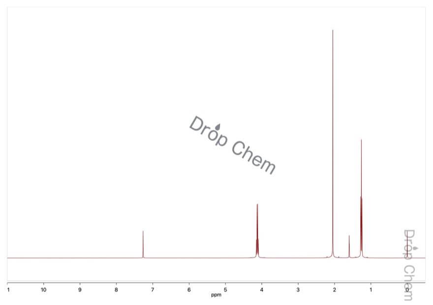 酢酸エチルの1HNMRスペクトル