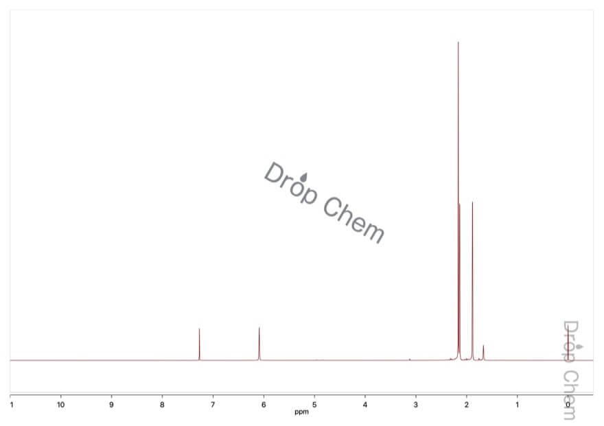 4-メチル-3-ペンテン-2-オンの1HNMRスペクトル