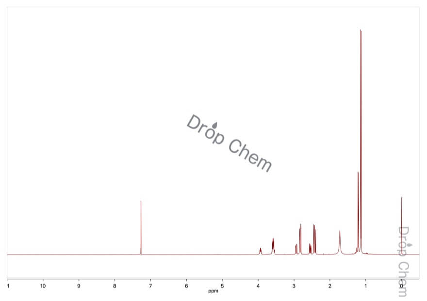 2,6-ジメチルモルホリンの1HNMRスペクトル