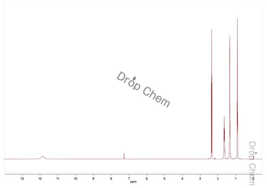 ヘキサン酸の1HNMRスペクトル