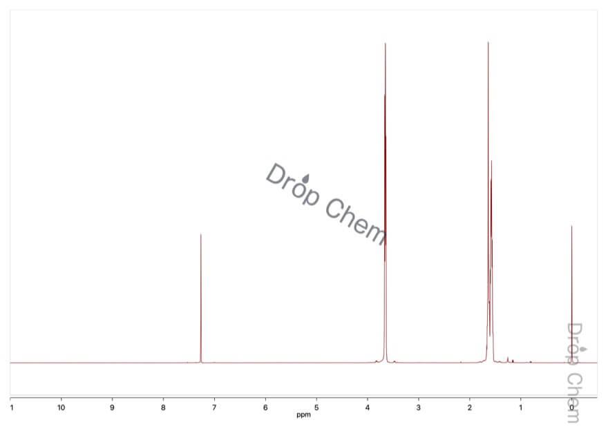 テトラヒドロピランの1HNMRスペクトル