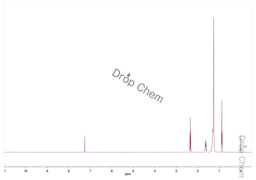 ラウリン酸の1HNMRスペクトル