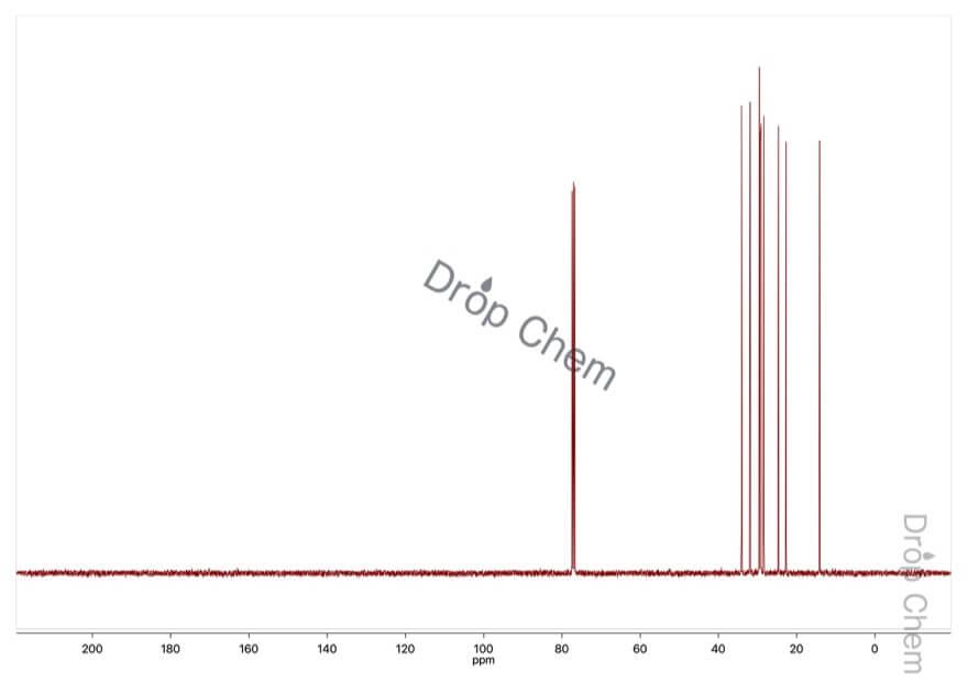 1-デカンチオールの13CNMRスペクトル