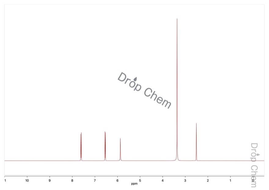 4-アミノ安息香酸の1HNMRスペクトル