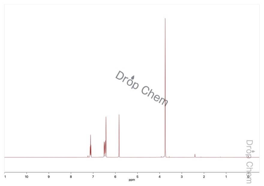 3-メトキシフェノールの1HNMRスペクトル