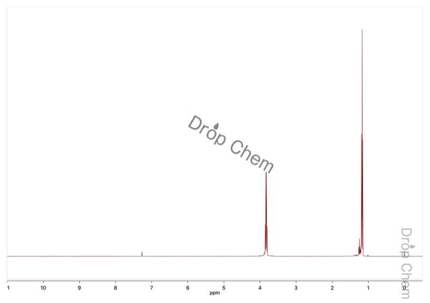 ほう酸トリエチルの1HNMRスペクトル