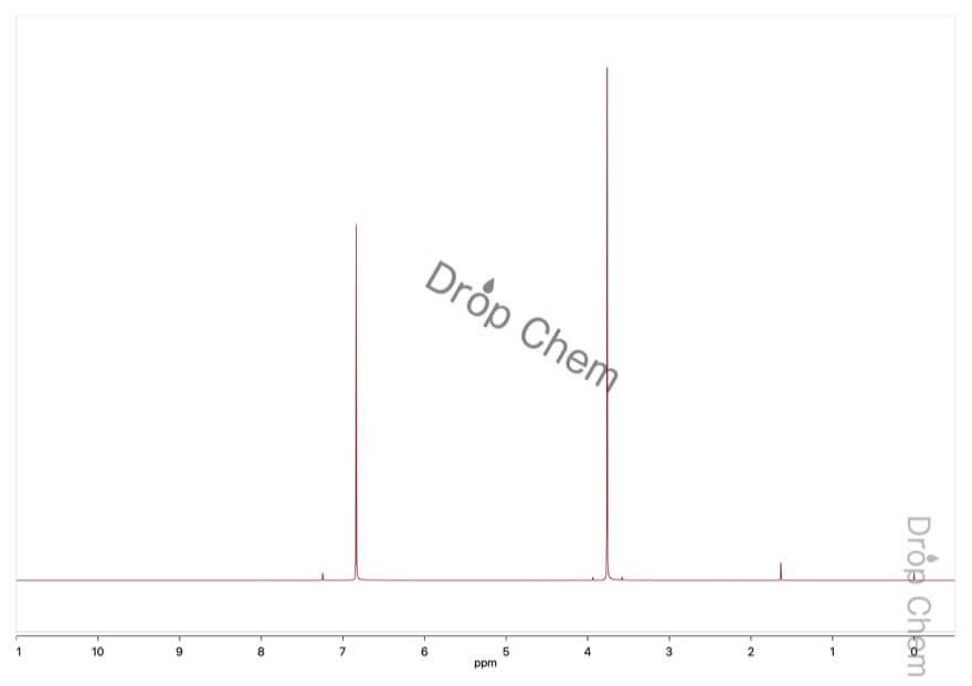 1,4-ジメトキシベンゼンの1HNMRスペクトル