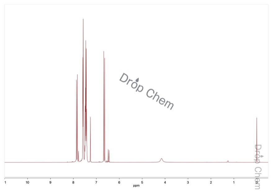 シンナモイルクロリドの1HNMRスペクトル