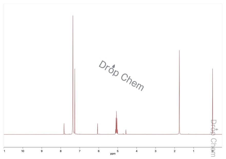 亜りん酸ジベンジルの1HNMRスペクトル