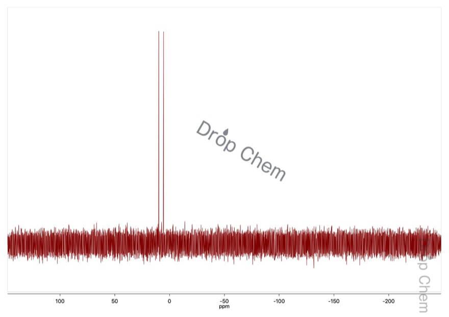 亜りん酸ジベンジルの31PNMRスペクトル