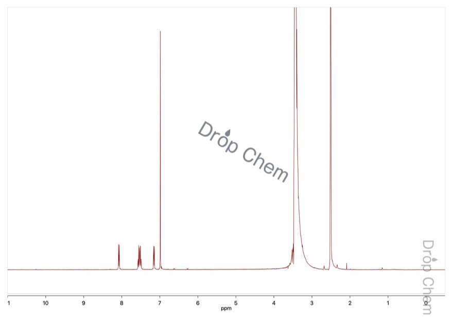 アシッドレッド87の1HNMRスペクトル