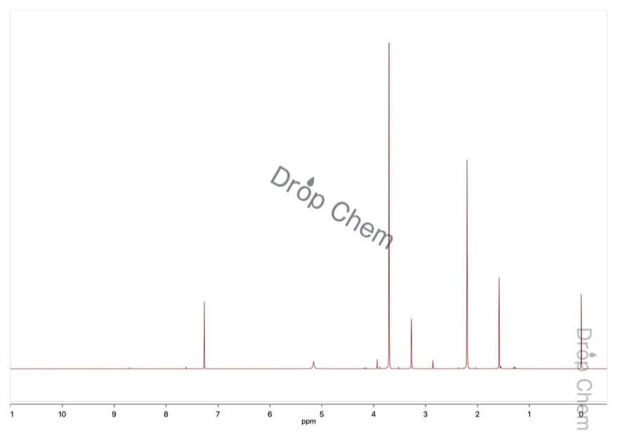 1,4-ジヒドロ-2,6-ジメチルピリジン-3,5-ジカルボン酸ジメチルの1HNMRスペクトル