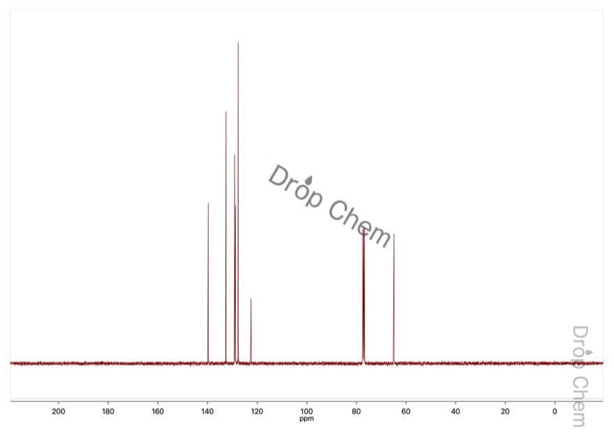 2-ブロモベンジルアルコールの13CNMRスペクトル