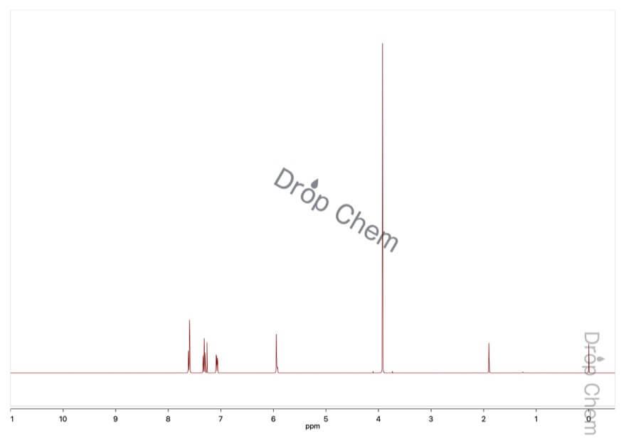 3-ヒドロキシ安息香酸メチルの1HNMRスペクトル