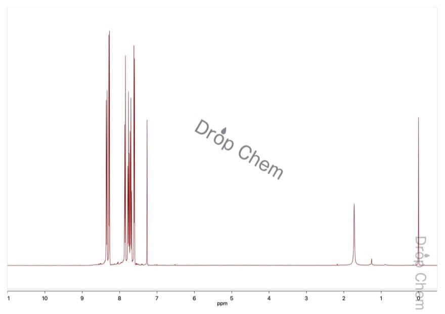 1-クロロイソキノリンの1HNMRスペクトル