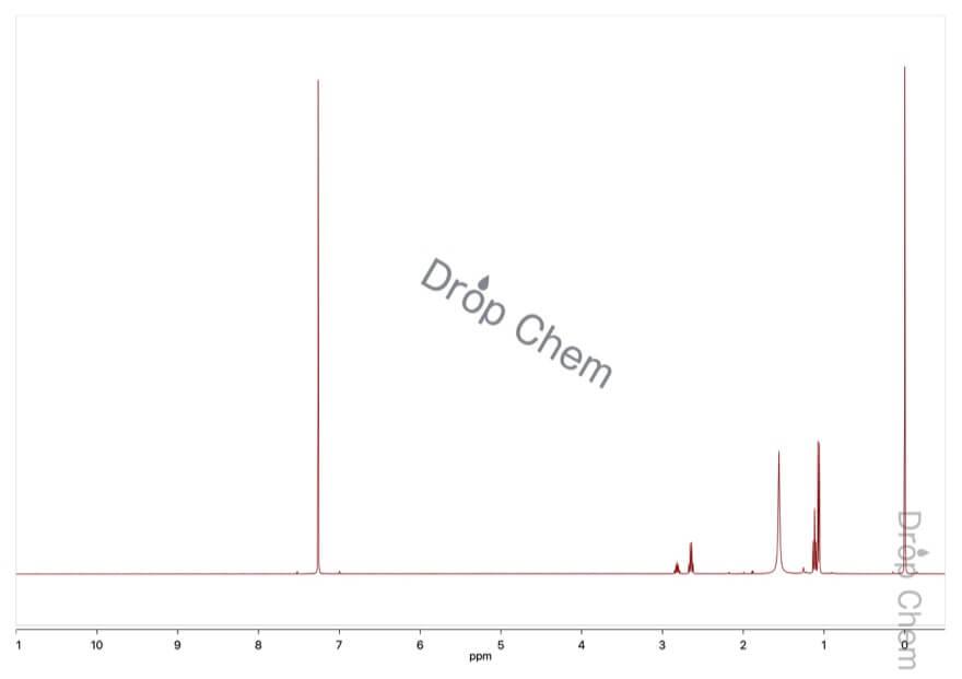 N-エチルイソプロピルアミンの1HNMRスペクトル