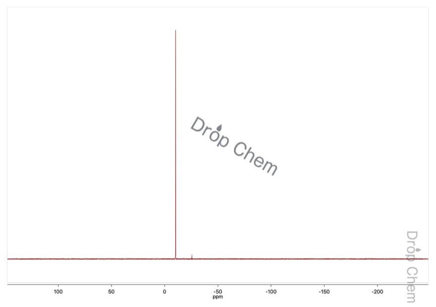 ジフェニルホスホリルアジドの31PNMRスペクトル