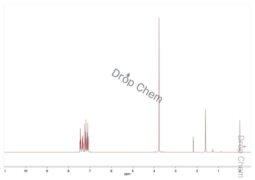 2-フルオロベンジルシアニドの1HNMRスペクトル