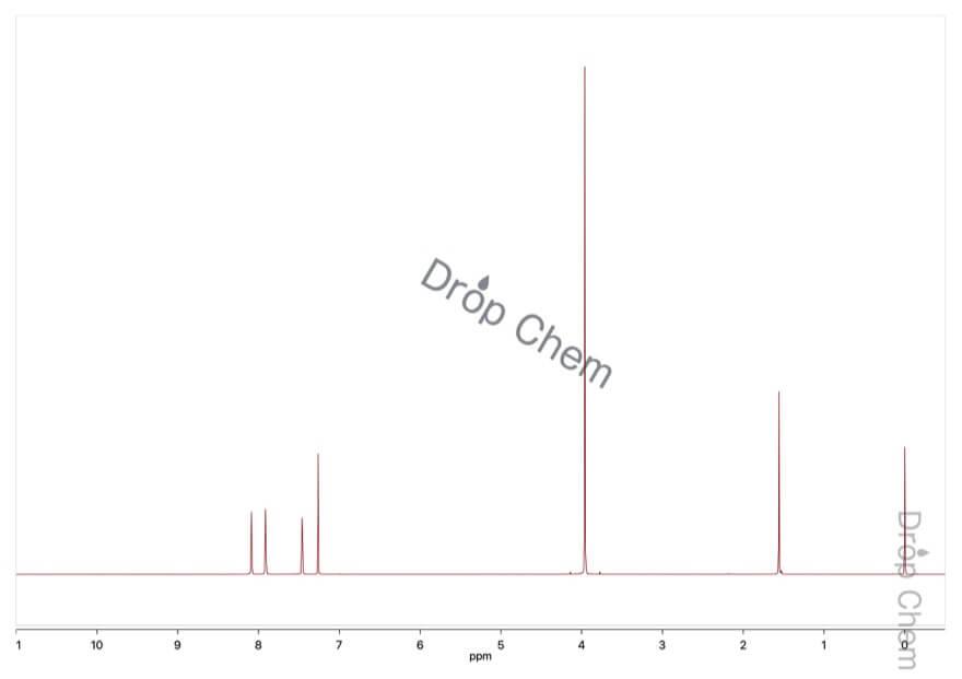 3-メトキシ-5-ニトロベンゾトリフルオリドの1HNMRスペクトル