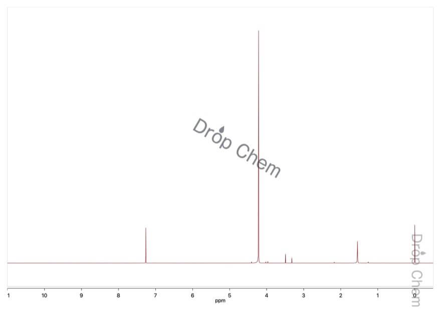 トリフルオロメタンスルホン酸メチルの1HNMRスペクトル
