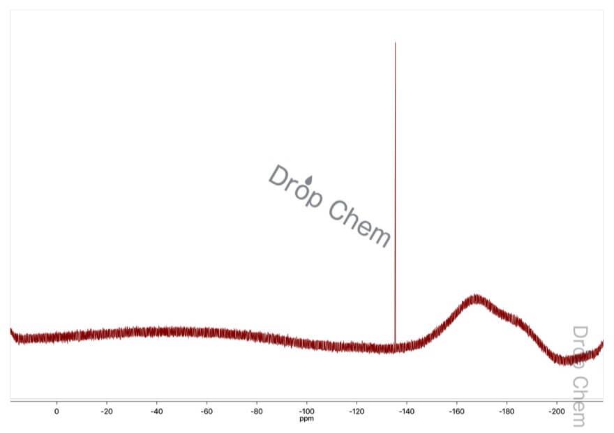 2-フルオロアニリンの19FNMRスペクトル