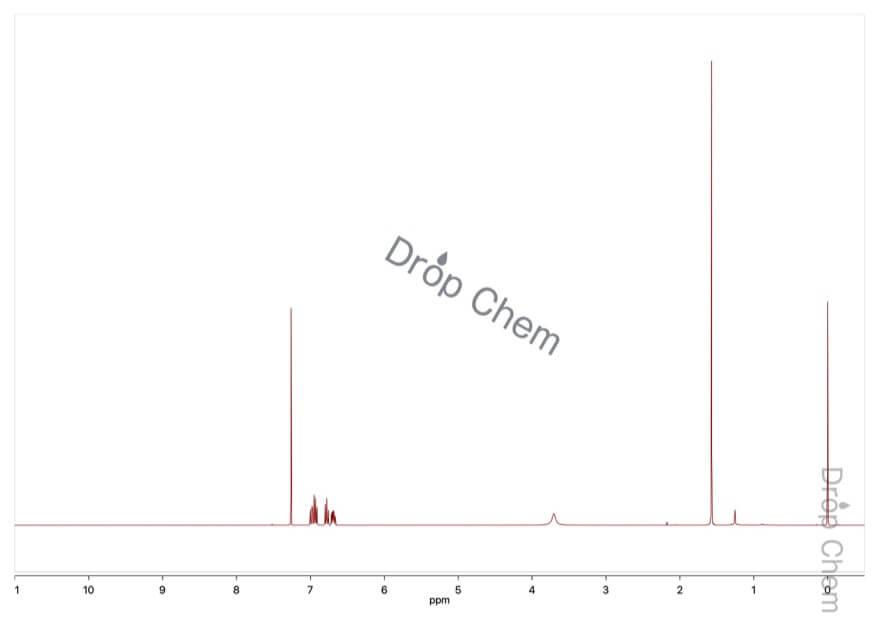 2-フルオロアニリンの1HNMRスペクトル
