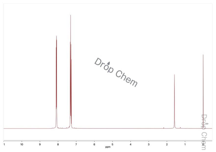 4-フルオロベンゼンスルホニルクロリドの1HNMRスペクトル