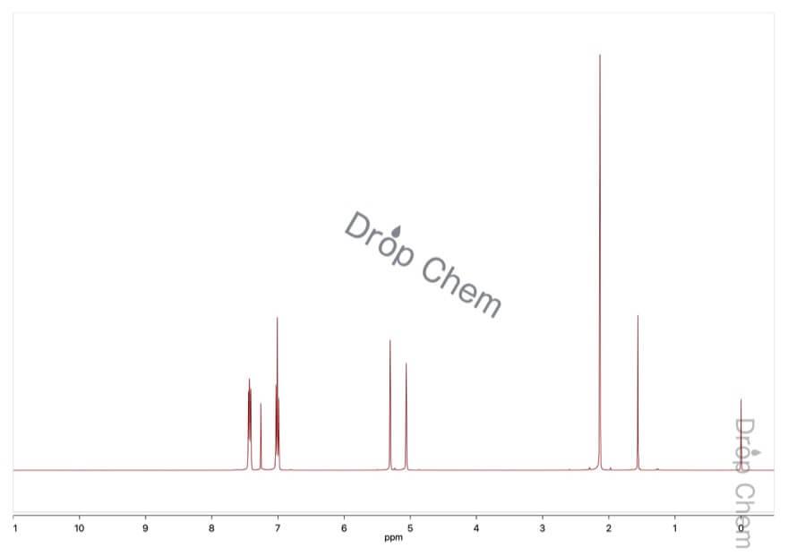 4-フルオロ-α-メチルスチレンの1HNMRスペクトル