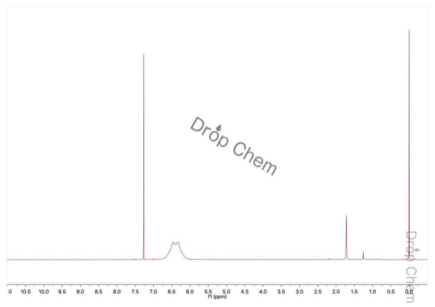 トリフルオロアセトアミドの1HNMRスペクトル