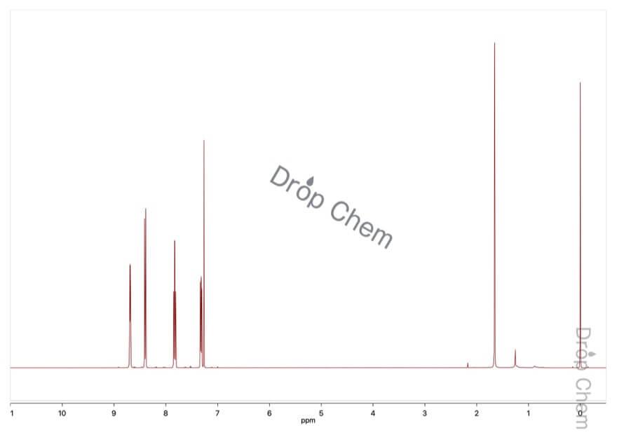 2,2'-ビピリジルの1HNMRスペクトル