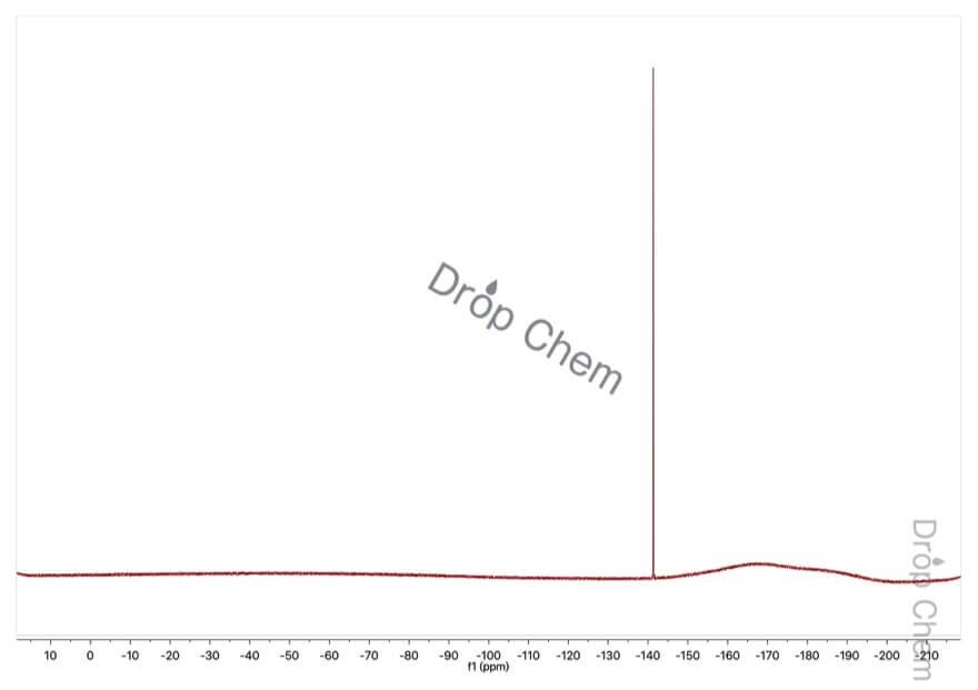 2-フルオロフェノールの19FNMRスペクトル