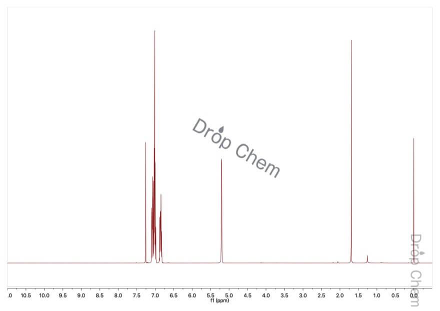 2-フルオロフェノールの1HNMRスペクトル