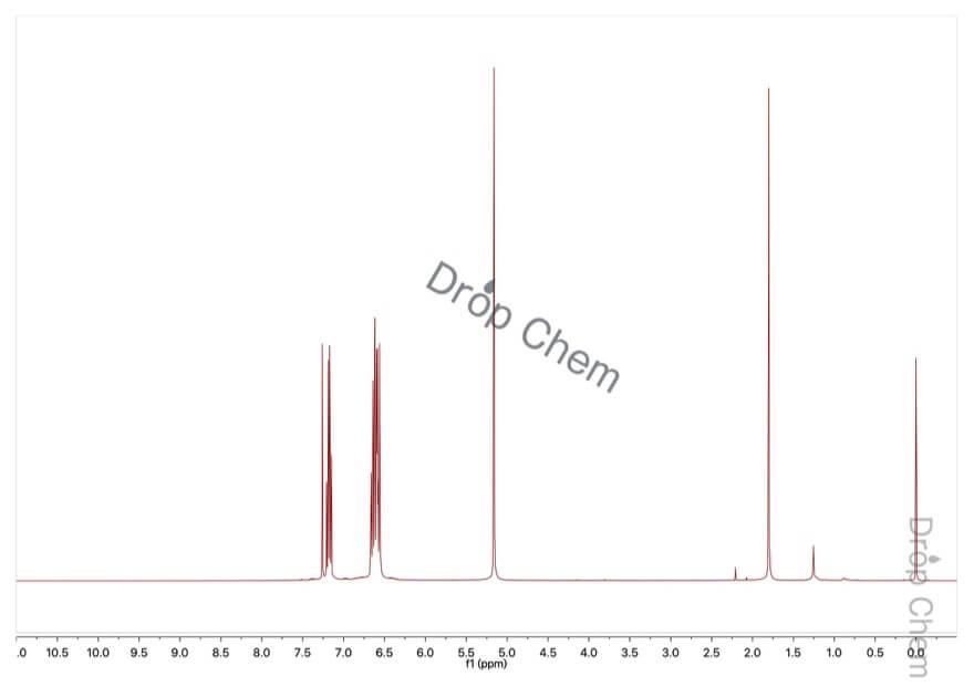 3-フルオロフェノールの1HNMRスペクトル