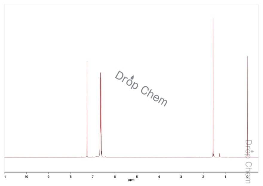 1,3,5-トリフルオロベンゼンの1HNMRスペクトル