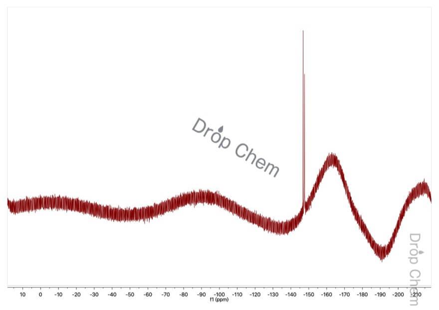 三ふっ化ほう素-酢酸錯体の19FNMRスペクトル