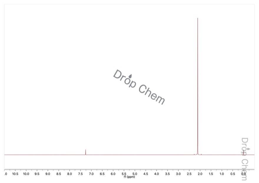 三ふっ化ほう素-酢酸錯体の1HNMRスペクトル