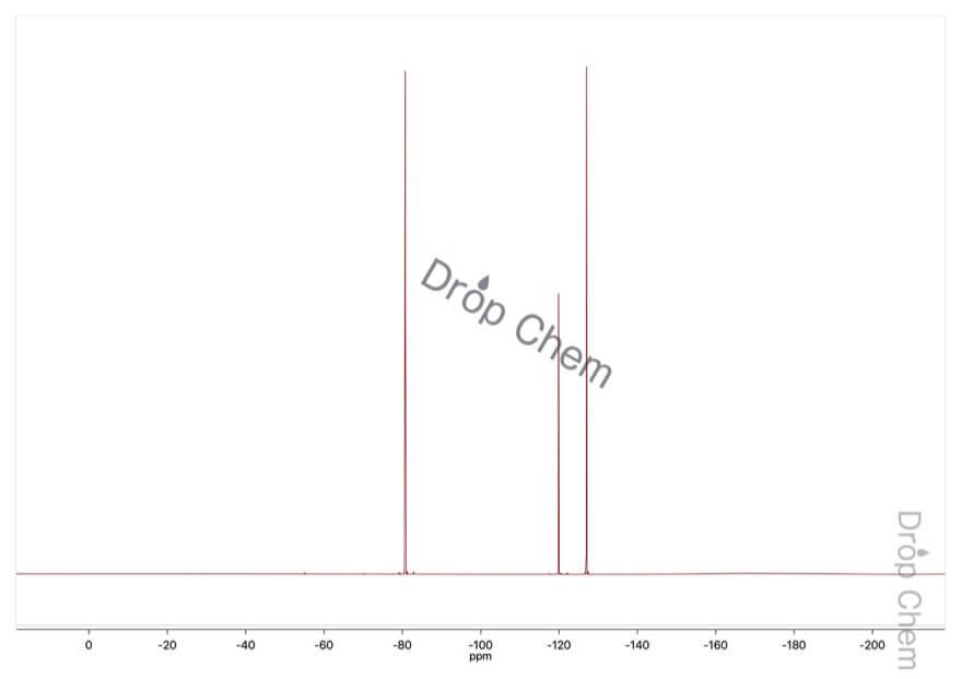 ヘプタフルオロ酪酸の19FNMRスペクトル