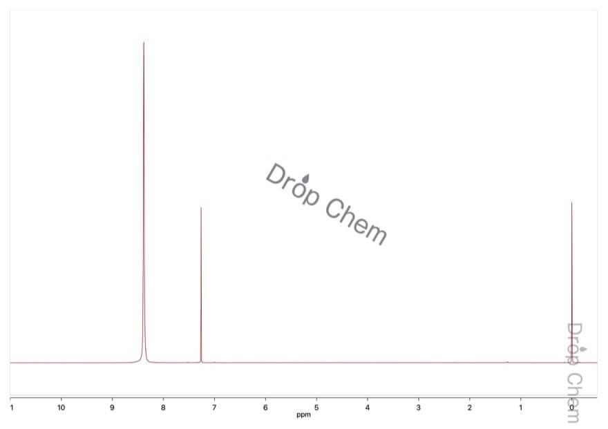 ヘプタフルオロ酪酸の1HNMRスペクトル