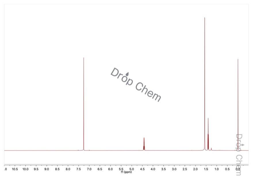 トリフルオロ酢酸エチルの1HNMRスペクトル