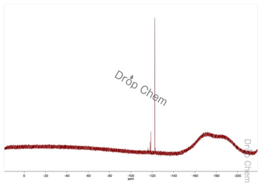 2-アミノ-4-フルオロフェノールの19FNMRスペクトル