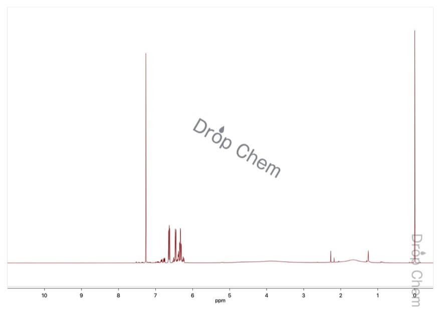 2-アミノ-4-フルオロフェノールの1HNMRスペクトル